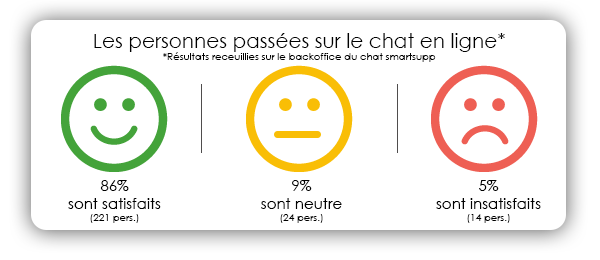 les smileys_3.png